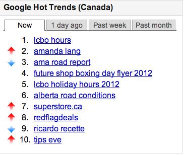 Canada_Trending